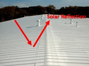 Energy-efficient roofs in Colorado